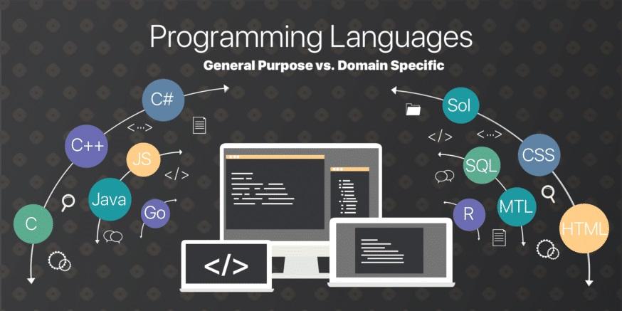 Языки программирования блокчейна