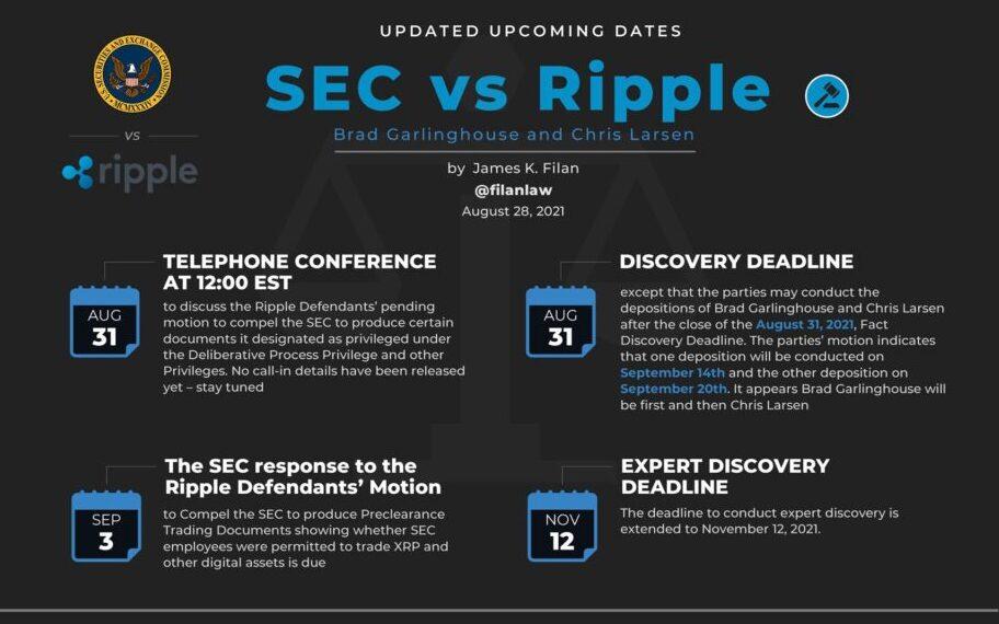 Последние новости Ripple по иску в суд от SEC